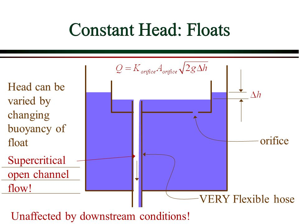 Constant Head: Floats orifice VERY Flexible hose Head can be varied by changing buoyancy of float Supercritical open channel flow! Unaffected by downs
