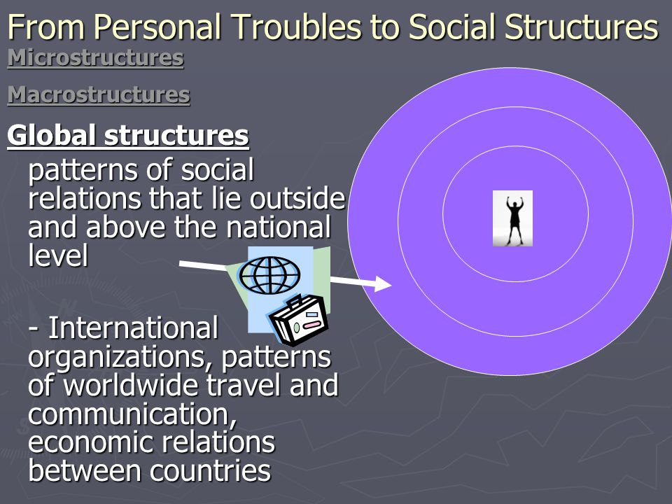 From Personal Troubles to Social Structures MicrostructuresMacrostructures Global structures patterns of social relations that lie outside and above t