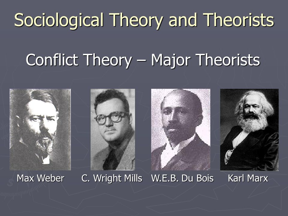 Sociological Theory and Theorists Conflict Theory – Major Theorists Karl Marx Max Weber W.E.B. Du Bois C. Wright Mills