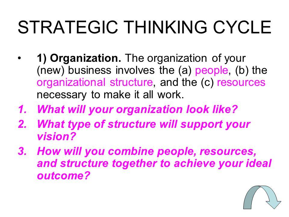 STRATEGIC THINKING CYCLE 1) Organization.