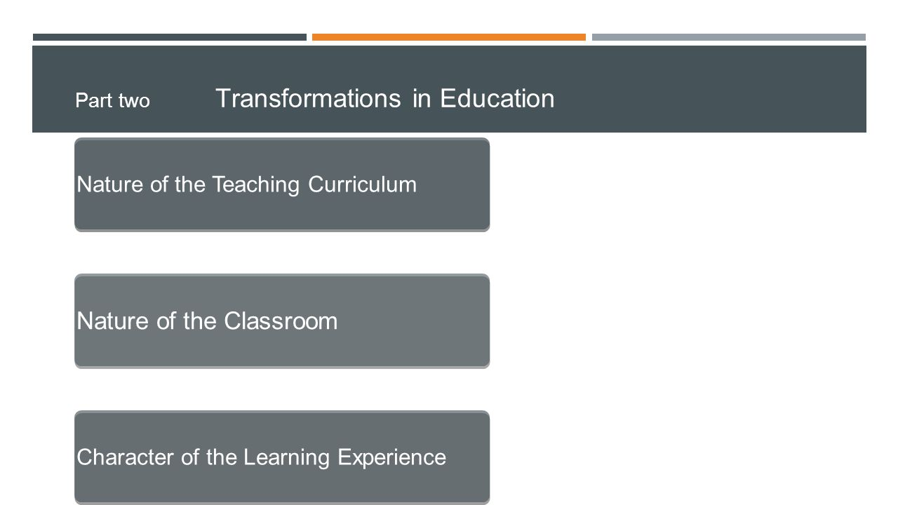 Part two Transformations in Education Nature of the Teaching Curriculum Nature of the Classroom Character of the Learning Experience