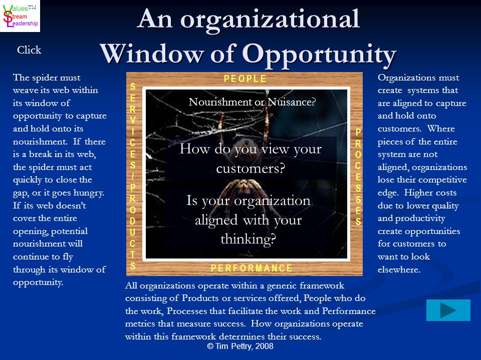 TM © Tim Pettry, 2008 An organizational Window of Opportunity 1 56 978 32 4 P E O P L E SERVICES/PRODUCTSSERVICES/PRODUCTS P E R F O R M A N C E PROCESSESPROCESSES Organizations must create systems that are aligned to capture and hold onto customers.