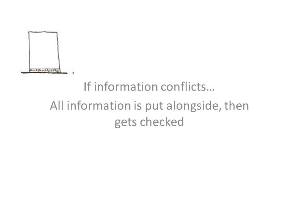 If information conflicts… All information is put alongside, then gets checked