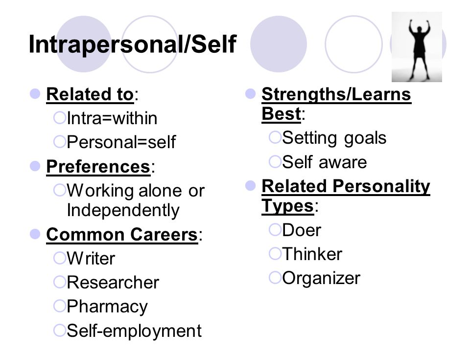Intrapersonal/Self Related to:  Intra=within  Personal=self Preferences:  Working alone or Independently Common Careers:  Writer  Researcher  Ph