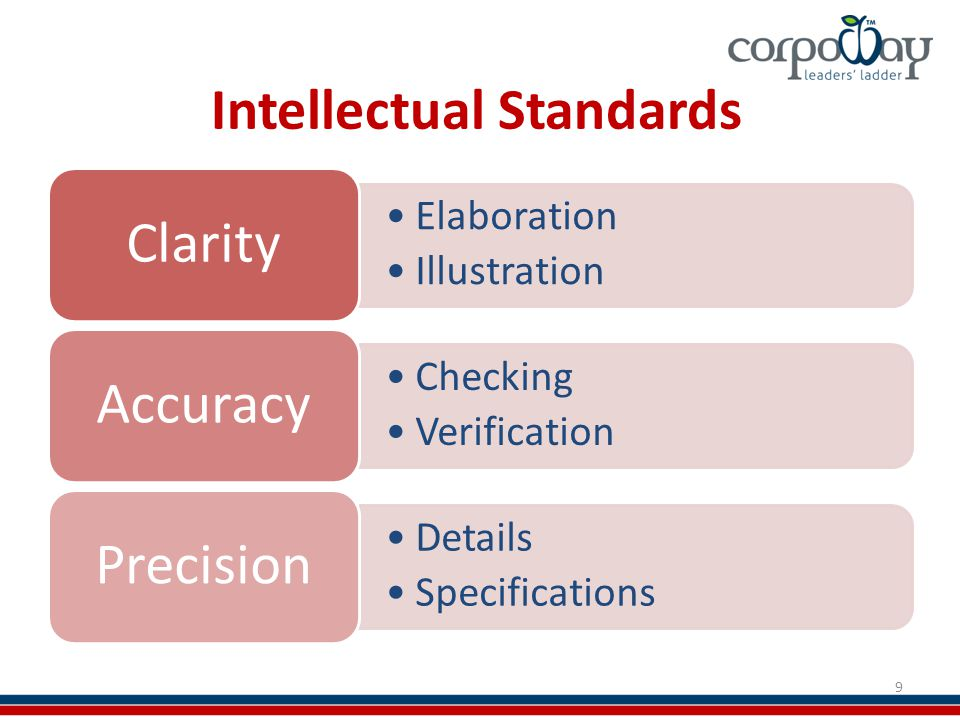 Intellectual Standards Elaboration Illustration Clarity Checking Verification Accuracy Details Specifications Precision 9