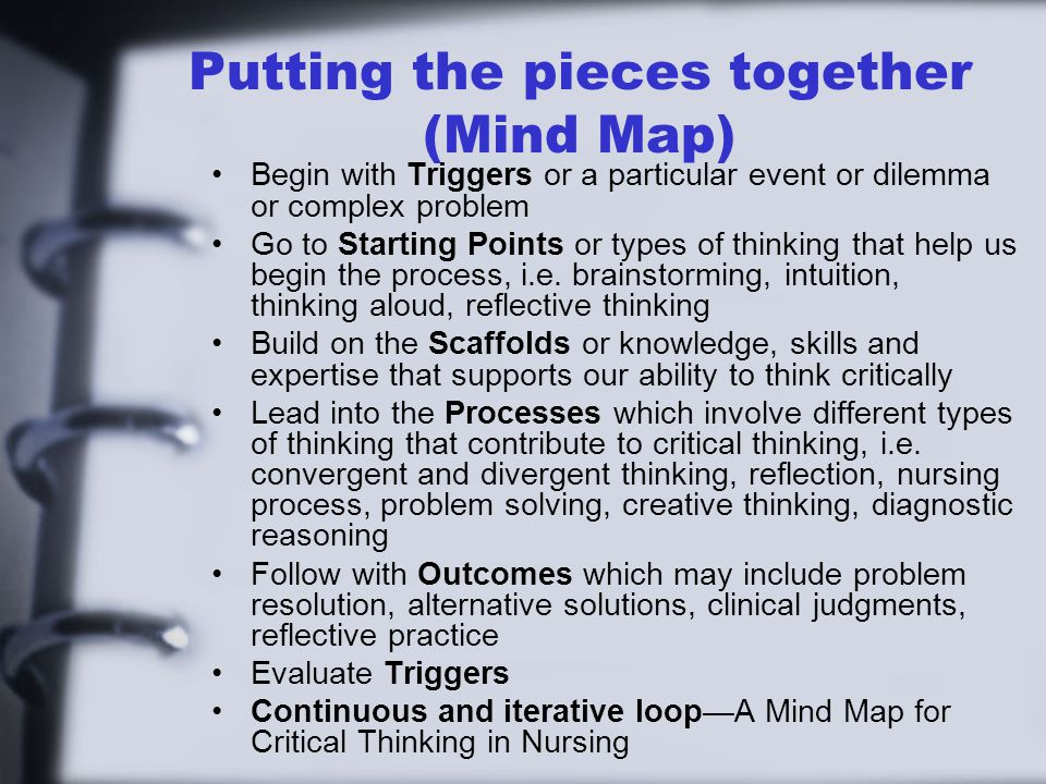 Putting the pieces together (Mind Map) Begin with Triggers or a particular event or dilemma or complex problem Go to Starting Points or types of think
