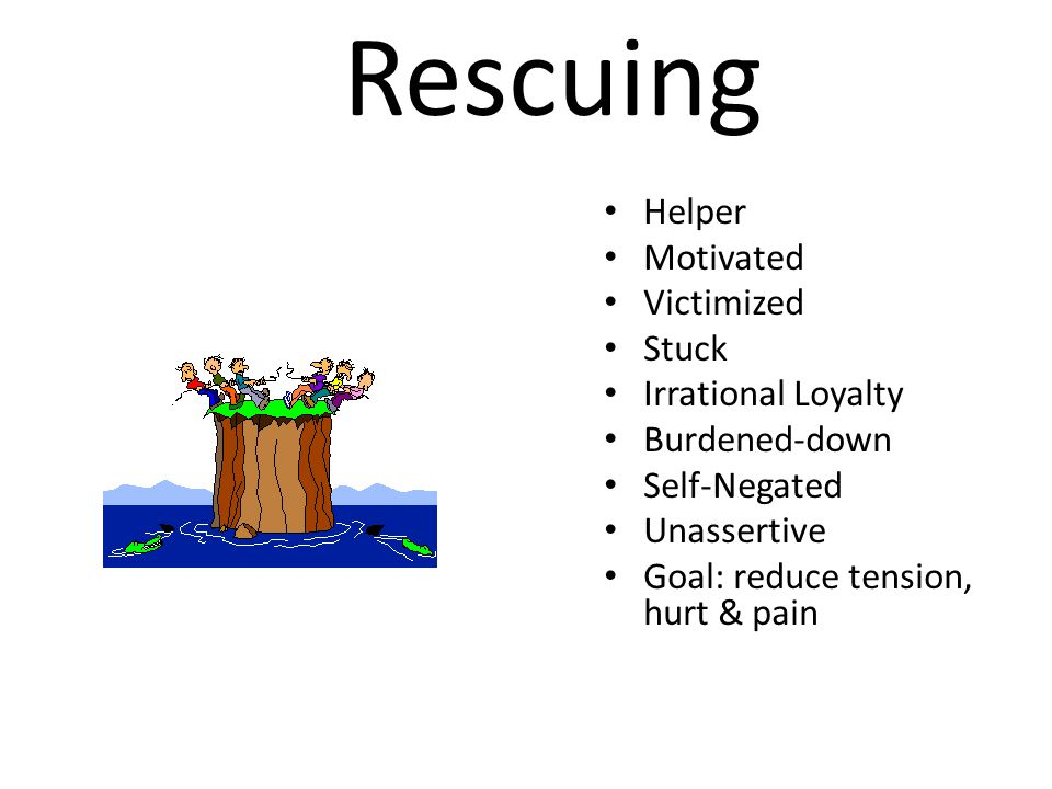 Rescuing Helper Motivated Victimized Stuck Irrational Loyalty Burdened-down Self-Negated Unassertive Goal: reduce tension, hurt & pain