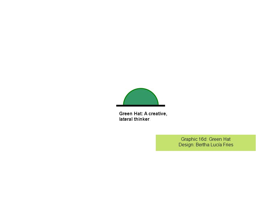 Graphic 16d: Green Hat Design: Bertha Lucía Fries Green Hat: A creative, lateral thinker.