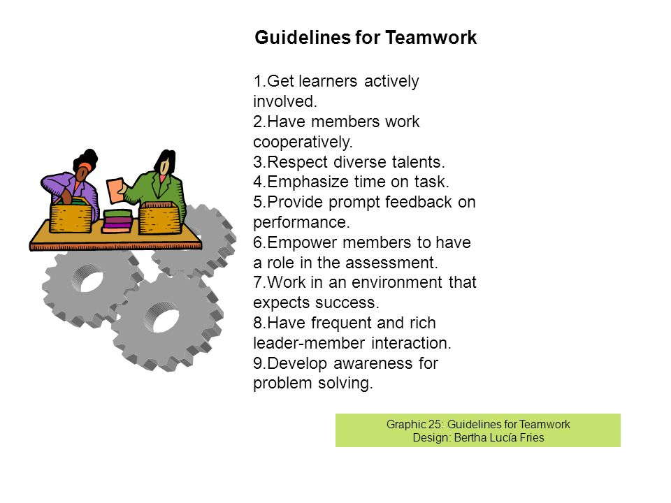 Guidelines for Teamwork 1.Get learners actively involved.