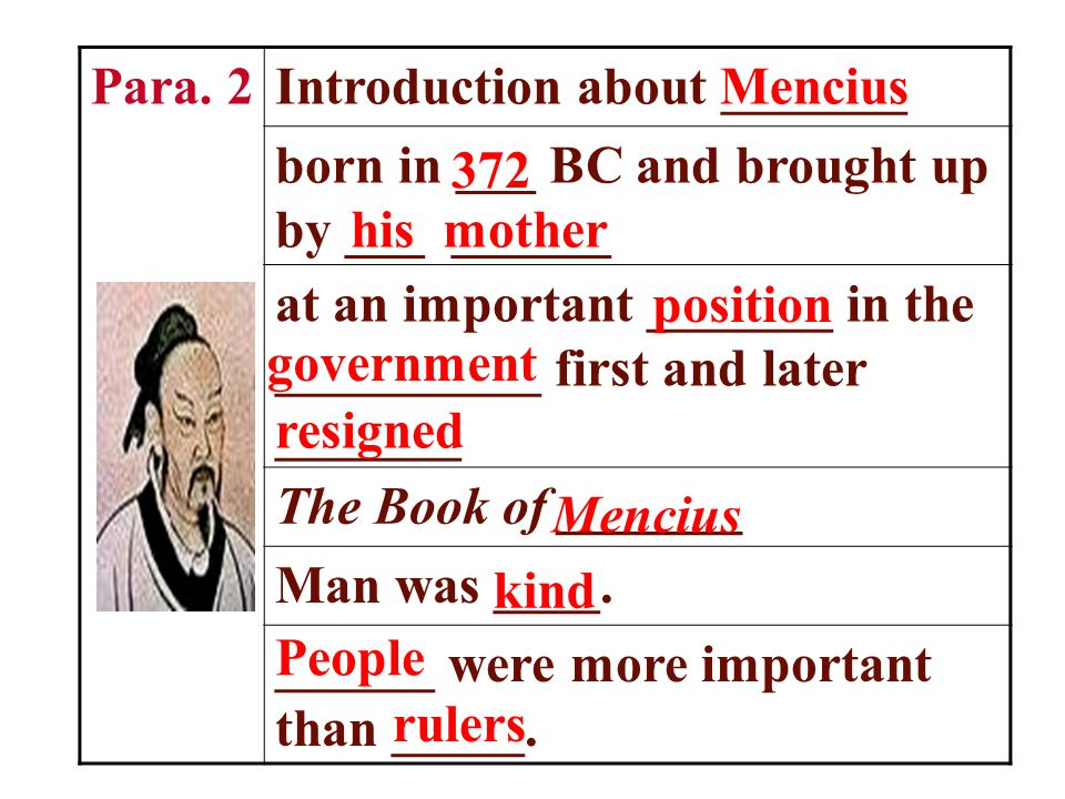 To know more about Confucius, Mencius and Mozi, let's come to the passage Philosophers of Ancient China!