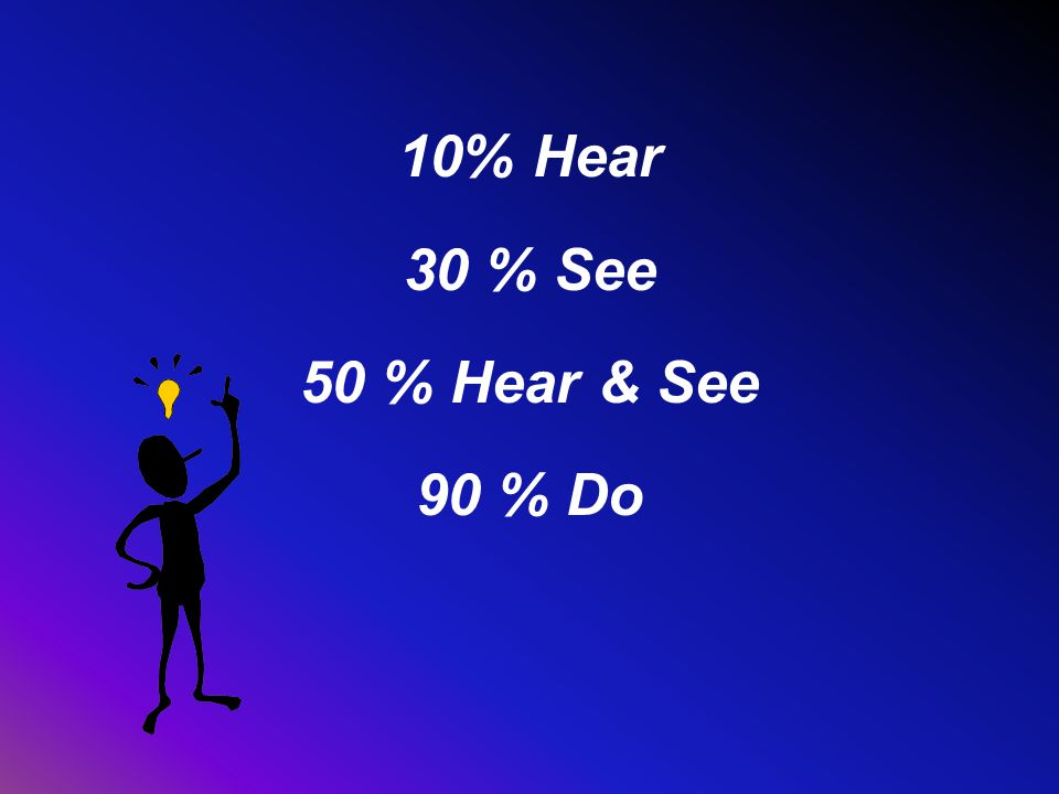 10% Hear 30 % See 50 % Hear & See 90 % Do