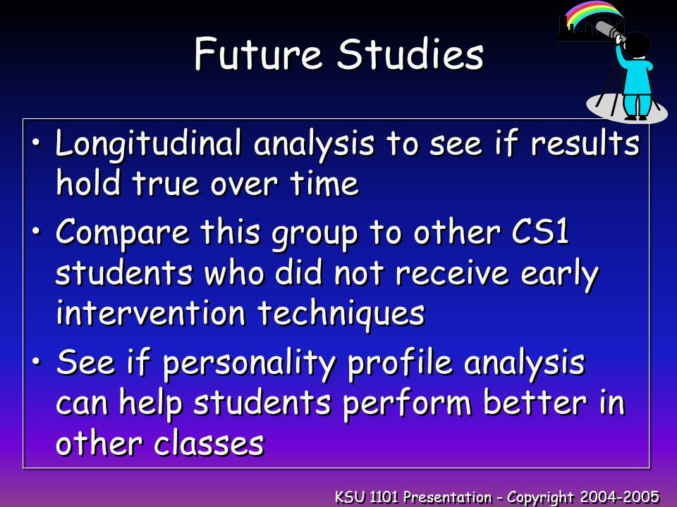 KSU 1101 Presentation - Copyright 2004-2005 Future Studies Longitudinal analysis to see if results hold true over time Compare this group to other CS1 students who did not receive early intervention techniques See if personality profile analysis can help students perform better in other classes Longitudinal analysis to see if results hold true over time Compare this group to other CS1 students who did not receive early intervention techniques See if personality profile analysis can help students perform better in other classes