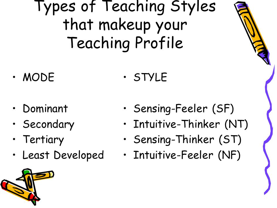 Types of Teaching Styles that makeup your Teaching Profile MODE Dominant Secondary Tertiary Least Developed STYLE Sensing-Feeler (SF) Intuitive-Thinke