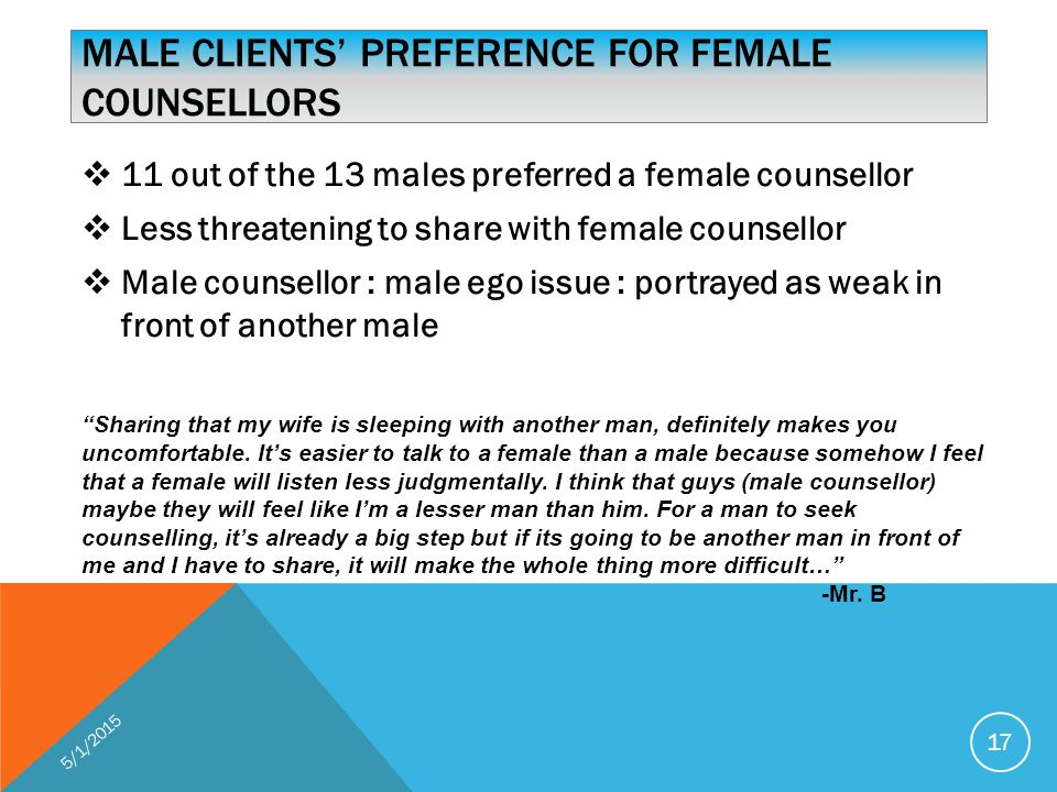 MALE CLIENTS' PREFERENCE FOR FEMALE COUNSELLORS  11 out of the 13 males preferred a female counsellor  Less threatening to share with female counsellor  Male counsellor : male ego issue : portrayed as weak in front of another male Sharing that my wife is sleeping with another man, definitely makes you uncomfortable.