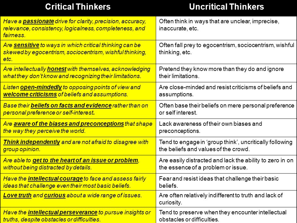 1.7 Characteristics of a Critical Thinker Critical ThinkersUncritical Thinkers Have a passionate drive for clarity, precision, accuracy, relevance, consistency, logicalness, completeness, and fairness.