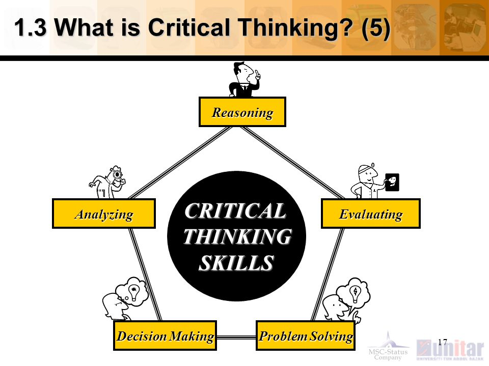 17 1.3 What is Critical Thinking.