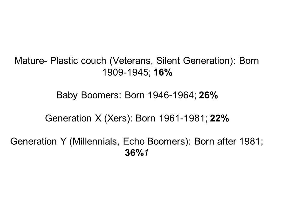 Mature- Plastic couch (Veterans, Silent Generation): Born 1909-1945; 16% Baby Boomers: Born 1946-1964; 26% Generation X (Xers): Born 1961-1981; 22% Generation Y (Millennials, Echo Boomers): Born after 1981; 36%1