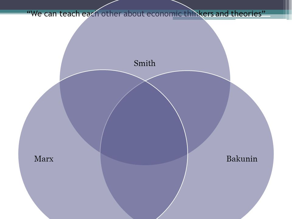We can teach each other about economic thinkers and theories Smith Bakunin Marx
