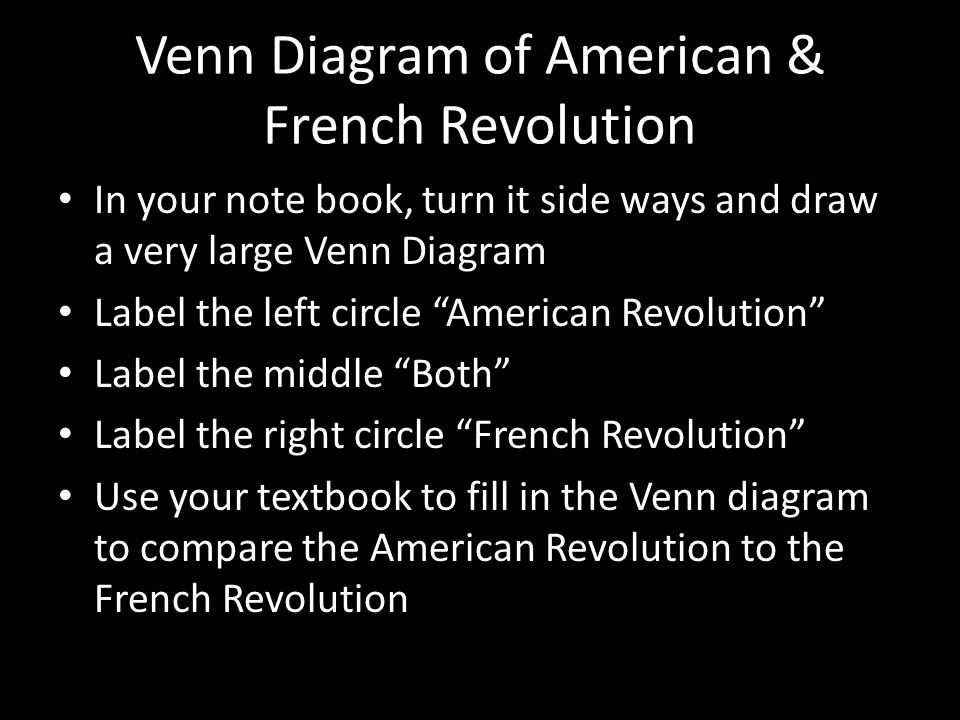Venn Diagram of American & French Revolution In your note book, turn it side ways and draw a very large Venn Diagram Label the left circle American Revolution Label the middle Both Label the right circle French Revolution Use your textbook to fill in the Venn diagram to compare the American Revolution to the French Revolution