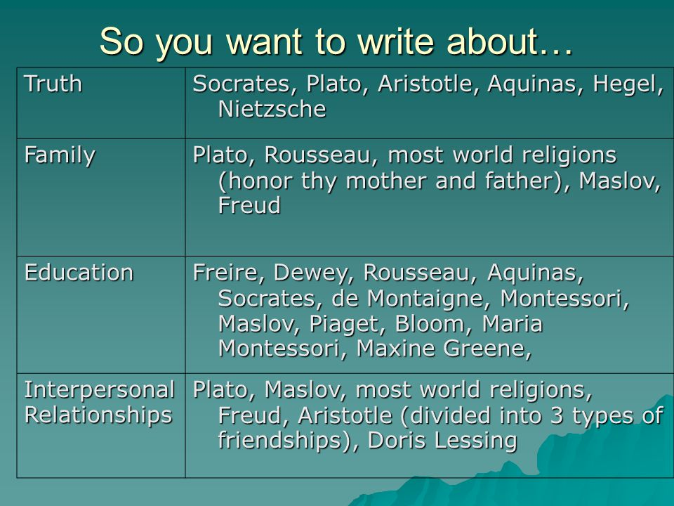 So you want to write about… Truth Socrates, Plato, Aristotle, Aquinas, Hegel, Nietzsche Family Plato, Rousseau, most world religions (honor thy mother and father), Maslov, Freud Education Freire, Dewey, Rousseau, Aquinas, Socrates, de Montaigne, Montessori, Maslov, Piaget, Bloom, Maria Montessori, Maxine Greene, InterpersonalRelationships Plato, Maslov, most world religions, Freud, Aristotle (divided into 3 types of friendships), Doris Lessing