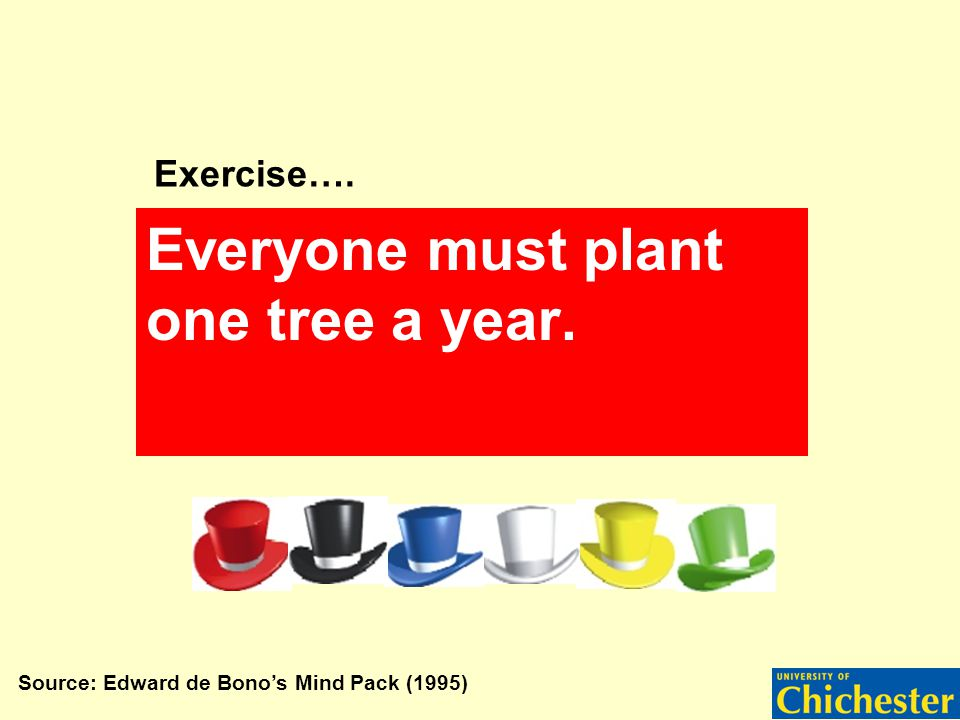 Everyone must plant one tree a year. Source: Edward de Bono's Mind Pack (1995) Exercise….