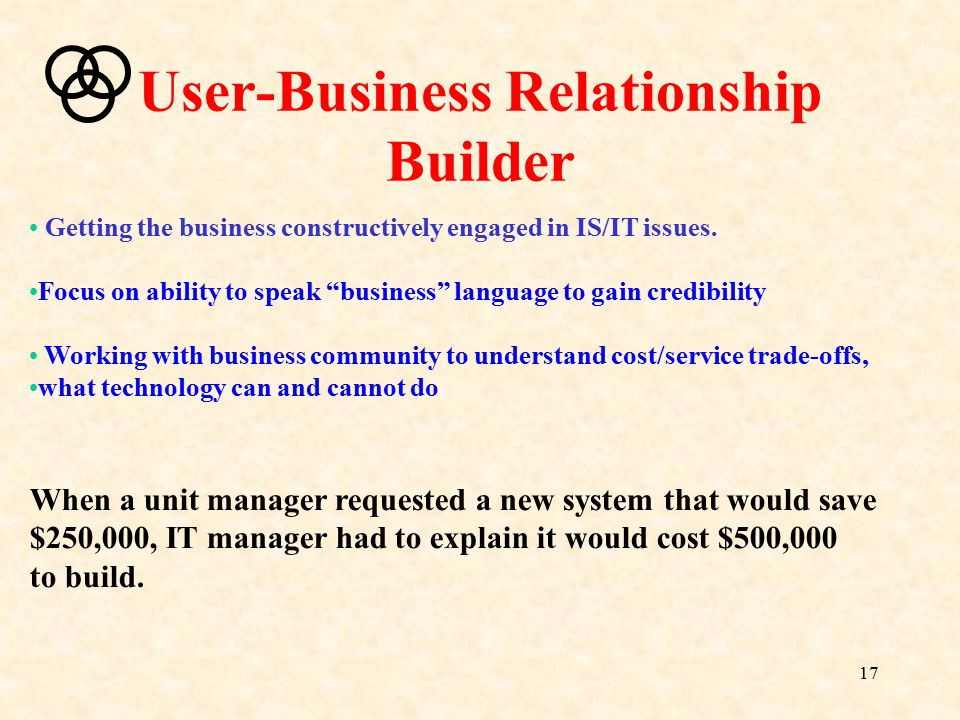 """17 User-Business Relationship Builder Getting the business constructively engaged in IS/IT issues. Focus on ability to speak """"business"""" language to ga"""