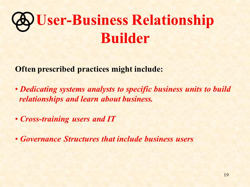 19 Often prescribed practices might include: Dedicating systems analysts to specific business units to build relationships and learn about business. C