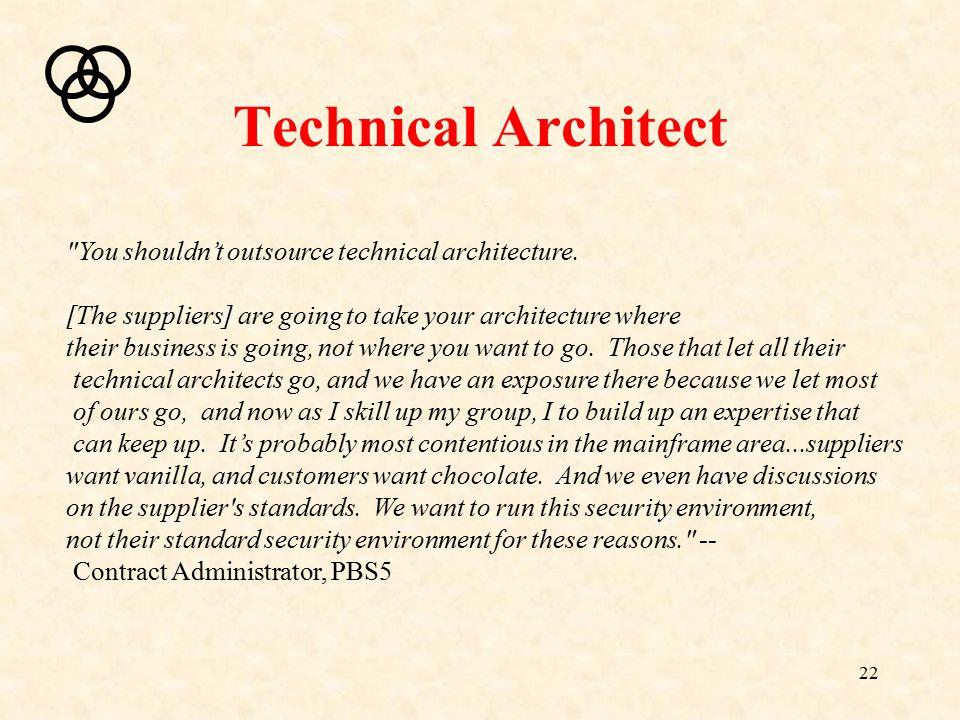 22 Technical Architect