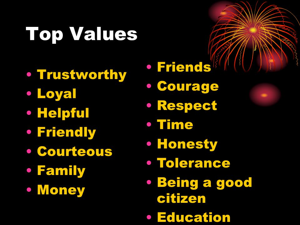 Top Values Trustworthy Loyal Helpful Friendly Courteous Family Money Friends Courage Respect Time Honesty Tolerance Being a good citizen Education