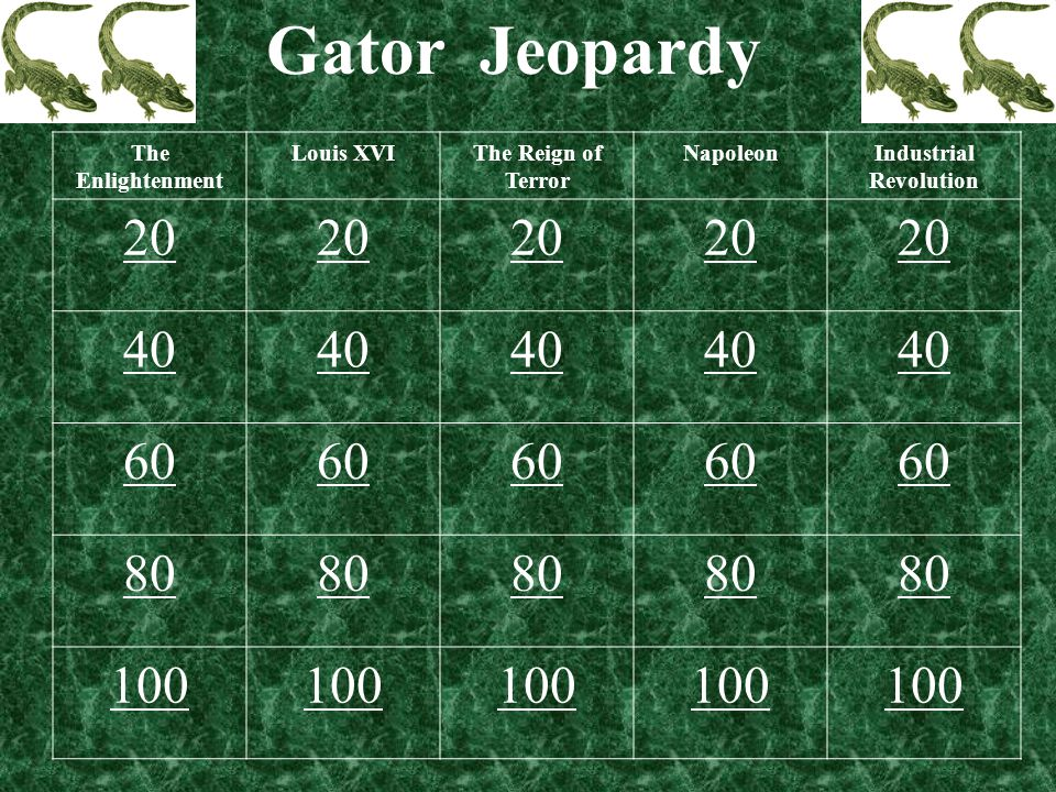 Gator Jeopardy The Enlightenment Louis XVIThe Reign of Terror NapoleonIndustrial Revolution 20 40 60 80 100