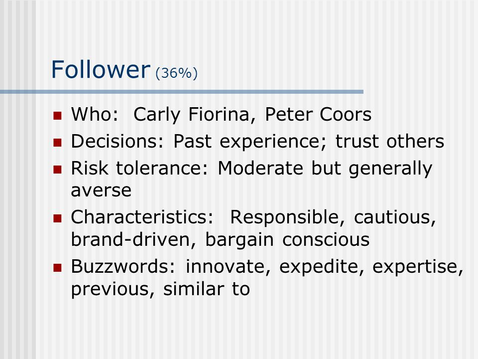 Follower (36%) Who: Carly Fiorina, Peter Coors Decisions: Past experience; trust others Risk tolerance: Moderate but generally averse Characteristics: