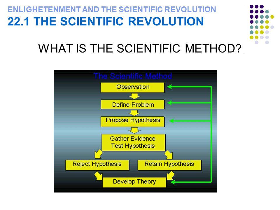 ENLIGHETENMENT AND THE SCIENTIFIC REVOLUTION 22.1 THE SCIENTIFIC REVOLUTION WHAT IS THE SCIENTIFIC METHOD