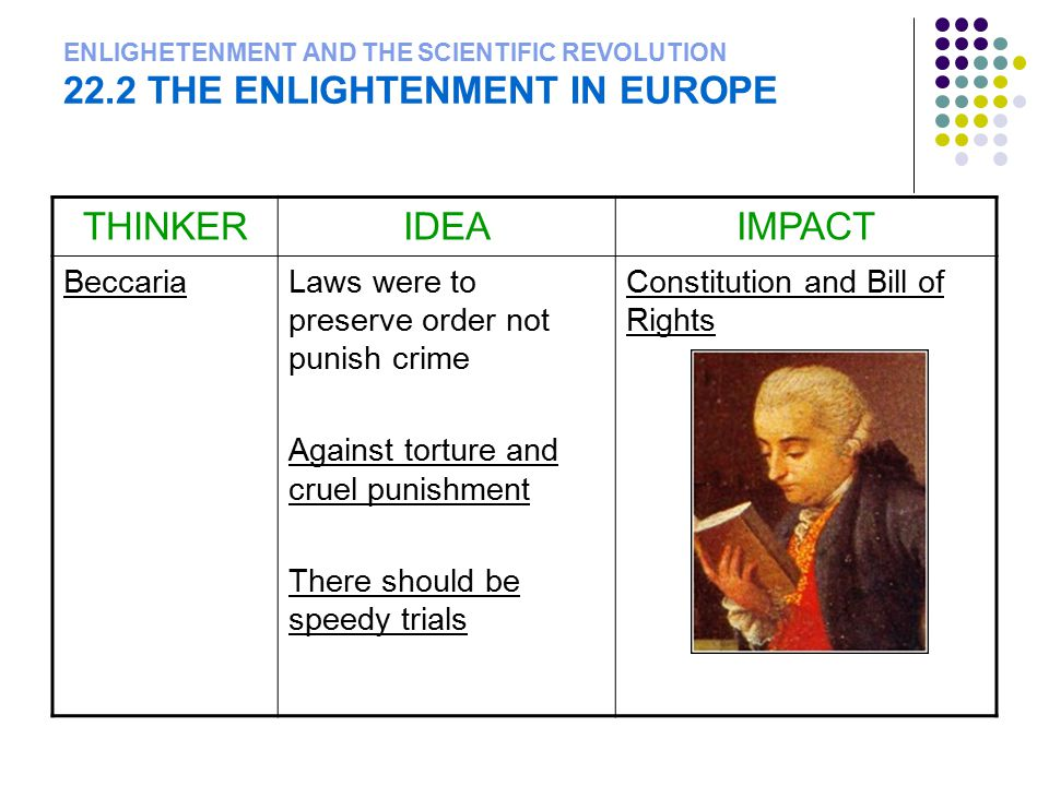 ENLIGHETENMENT AND THE SCIENTIFIC REVOLUTION 22.2 THE ENLIGHTENMENT IN EUROPE THINKERIDEAIMPACT BeccariaLaws were to preserve order not punish crime A