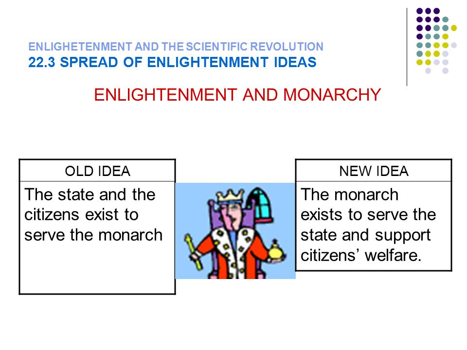 ENLIGHETENMENT AND THE SCIENTIFIC REVOLUTION 22.3 SPREAD OF ENLIGHTENMENT IDEAS ENLIGHTENMENT AND MONARCHY OLD IDEA The state and the citizens exist t