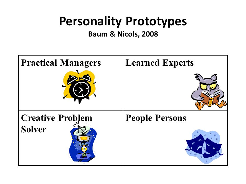Personality Prototypes Baum & Nicols, 2008 Practical ManagersLearned Experts Creative Problem Solver People Persons