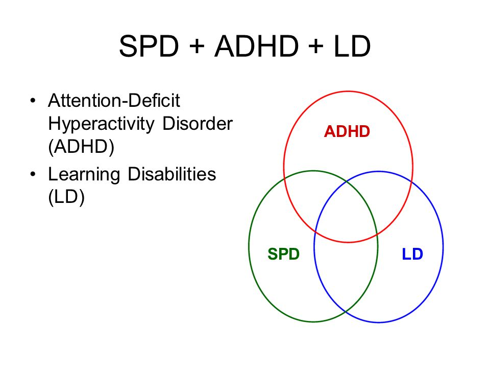 SPD + ADHD + LD Attention-Deficit Hyperactivity Disorder (ADHD) Learning Disabilities (LD) ADHD LDSPD ADHD LDSPD