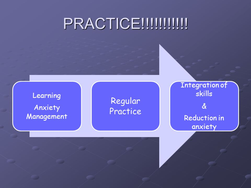 PRACTICE!!!!!!!!!!! Learning Anxiety Management Regular Practice Integration of skills & Reduction in anxiety