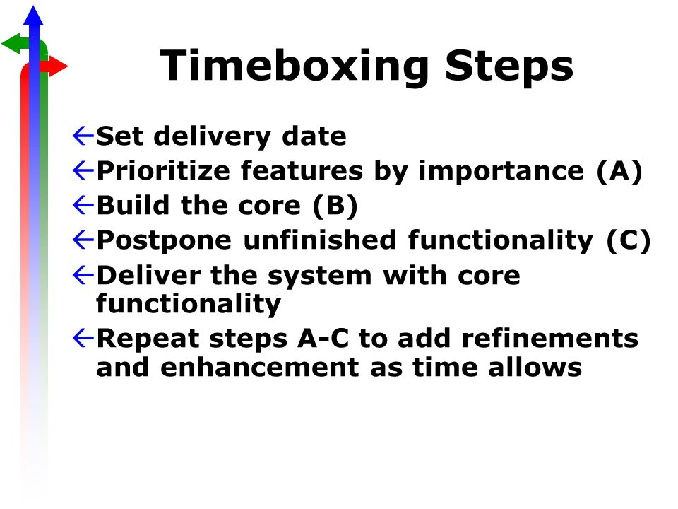 Timeboxing Steps ßSet delivery date ßPrioritize features by importance (A) ßBuild the core (B) ßPostpone unfinished functionality (C) ßDeliver the system with core functionality ßRepeat steps A-C to add refinements and enhancement as time allows