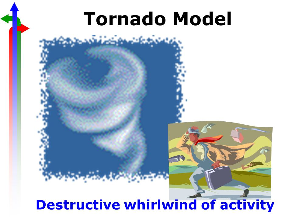 Tornado Model Destructive whirlwind of activity