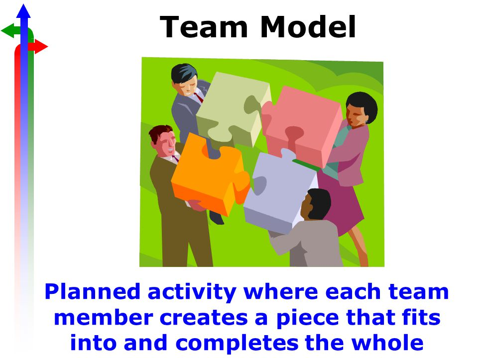 Team Model Planned activity where each team member creates a piece that fits into and completes the whole