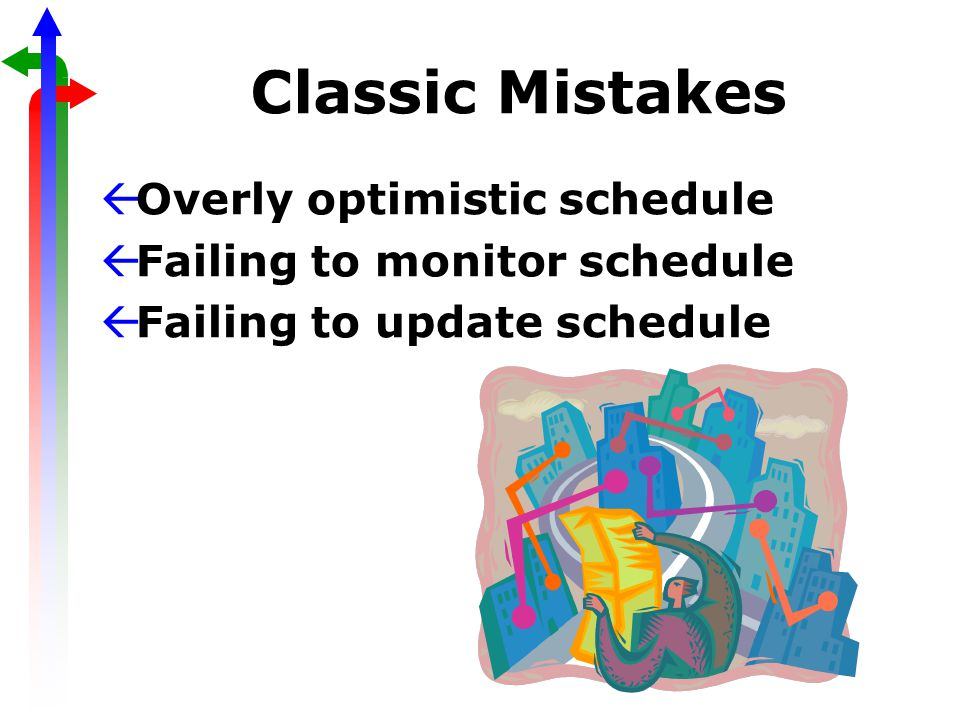 Classic Mistakes ßOverly optimistic schedule ßFailing to monitor schedule ßFailing to update schedule