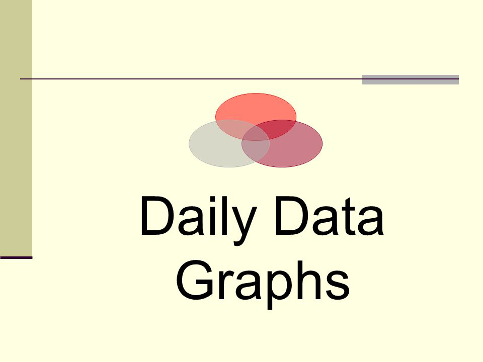 Daily Data Graphs