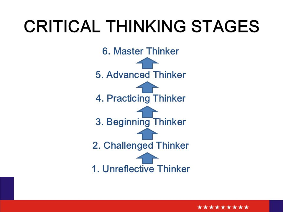 CRITICAL THINKING STAGES 6. Master Thinker 5. Advanced Thinker 4. Practicing Thinker 3. Beginning Thinker 2. Challenged Thinker 1. Unreflective Thinke