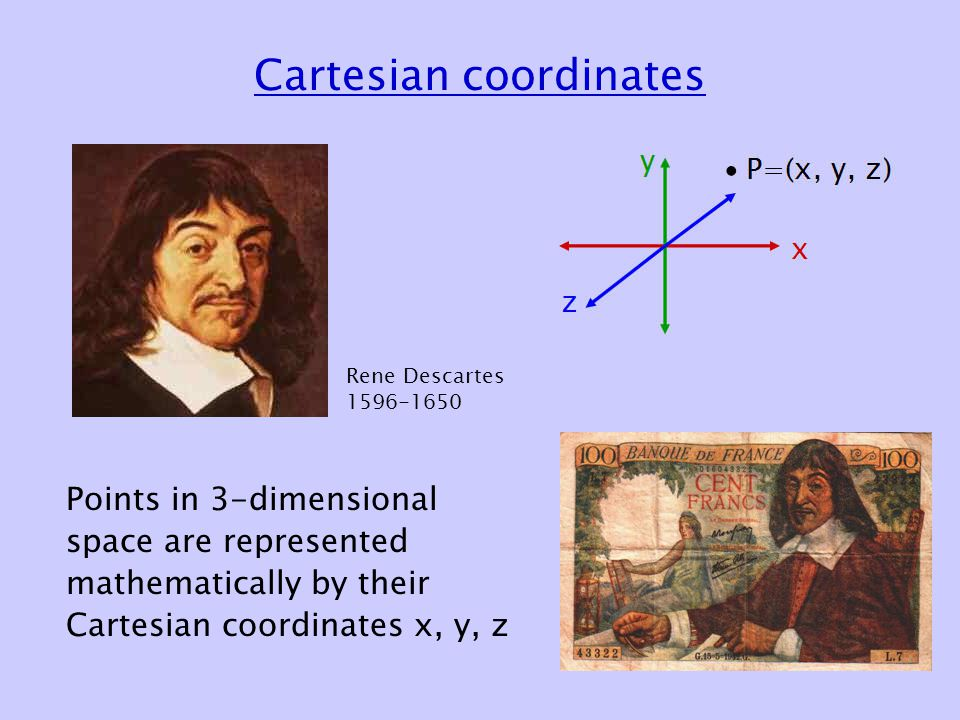 Cartesian coordinates Points in 3-dimensional space are represented mathematically by their Cartesian coordinates x, y, z Rene Descartes 1596-1650