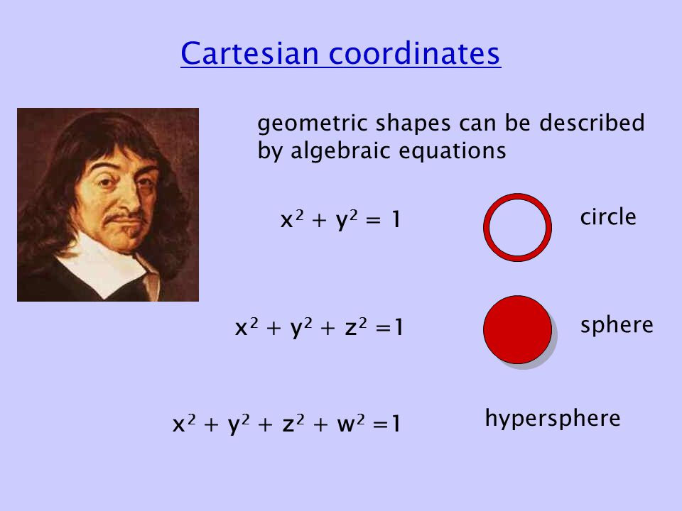 Cartesian coordinates geometric shapes can be described by algebraic equations x 2 + y 2 = 1 x 2 + y 2 + z 2 =1 x 2 + y 2 + z 2 + w 2 =1 sphere circle hypersphere