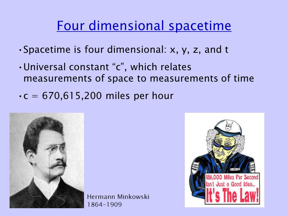 Four dimensional spacetime Spacetime is four dimensional: x, y, z, and t Universal constant c , which relates measurements of space to measurements of time c = 670,615,200 miles per hour Hermann Minkowski 1864-1909