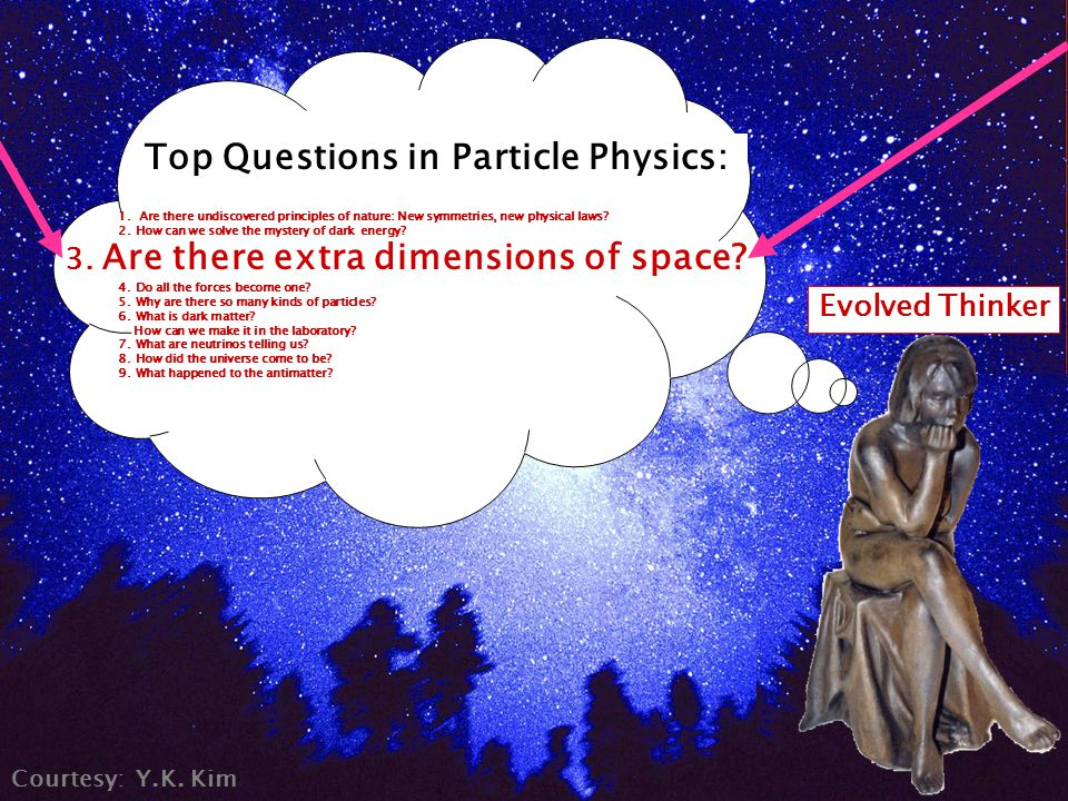 Likewise, information is gathered on extra dimensions, even if we can't see them directly
