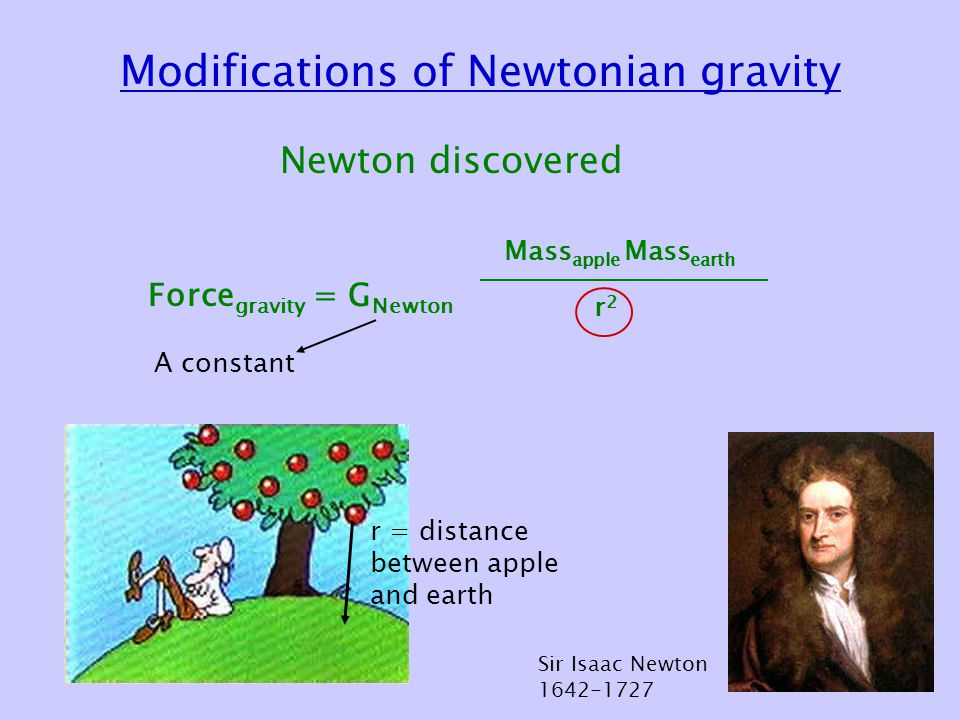Modifications of Newtonian gravity Newton discovered Force gravity = G Newton Mass apple Mass earth r2r2 r = distance between apple and earth Sir Isaac Newton 1642-1727 A constant
