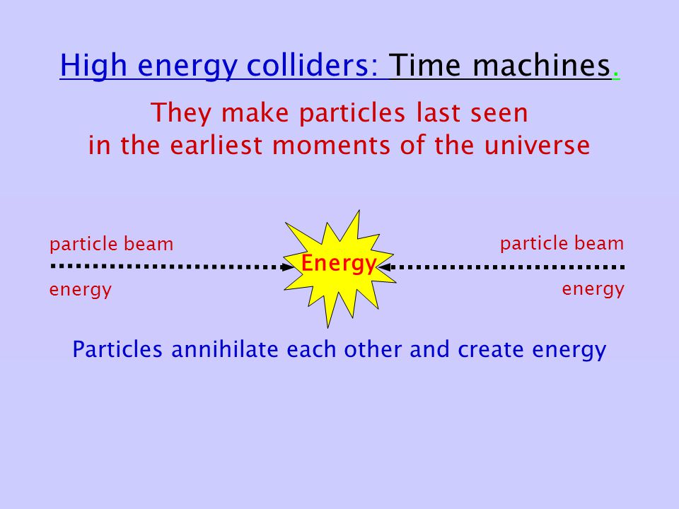 High energy colliders: Time machines.