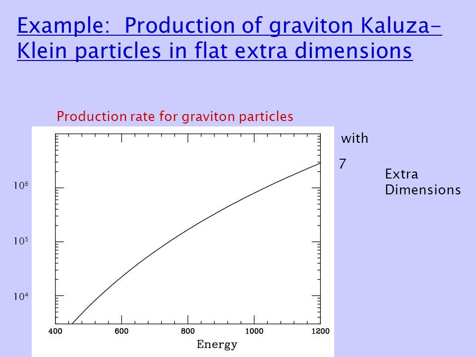 Example: Production of graviton Kaluza- Klein particles in flat extra dimensions Production rate for graviton particles 10 4 10 5 10 6 with 7 Extra Dimensions
